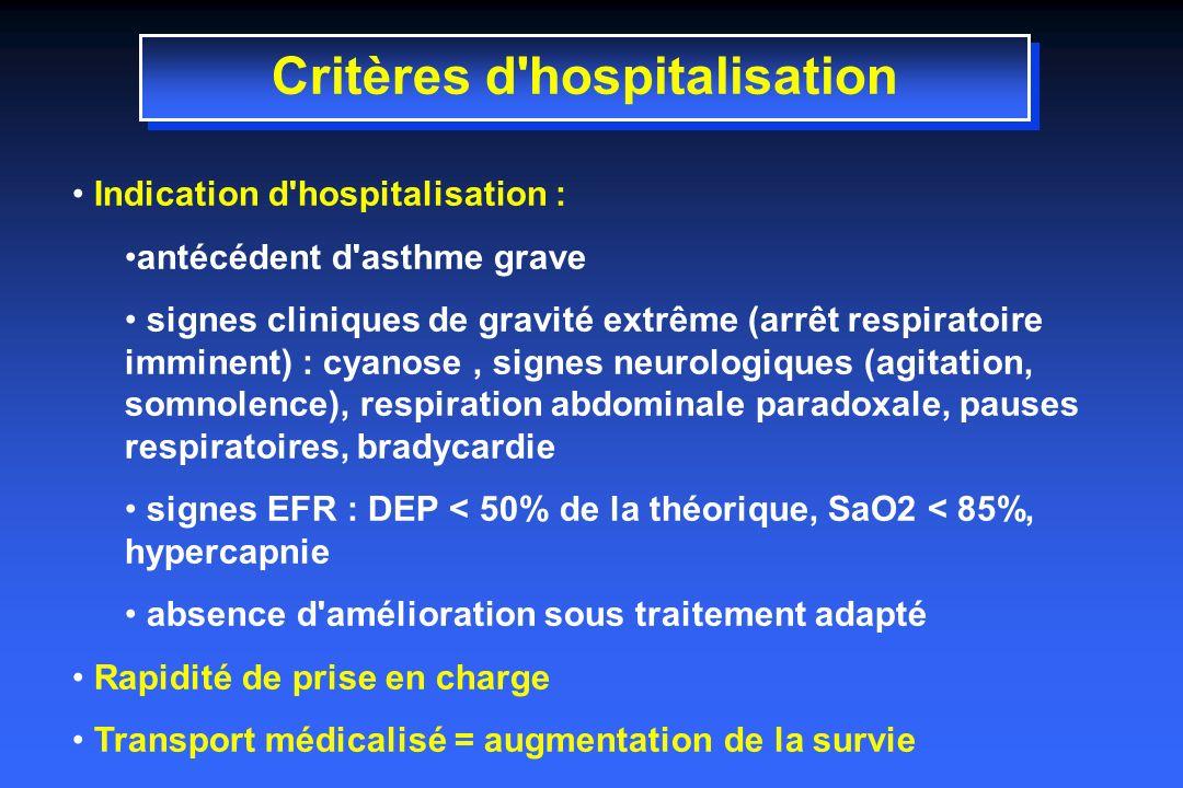 Critères d hospitalisation