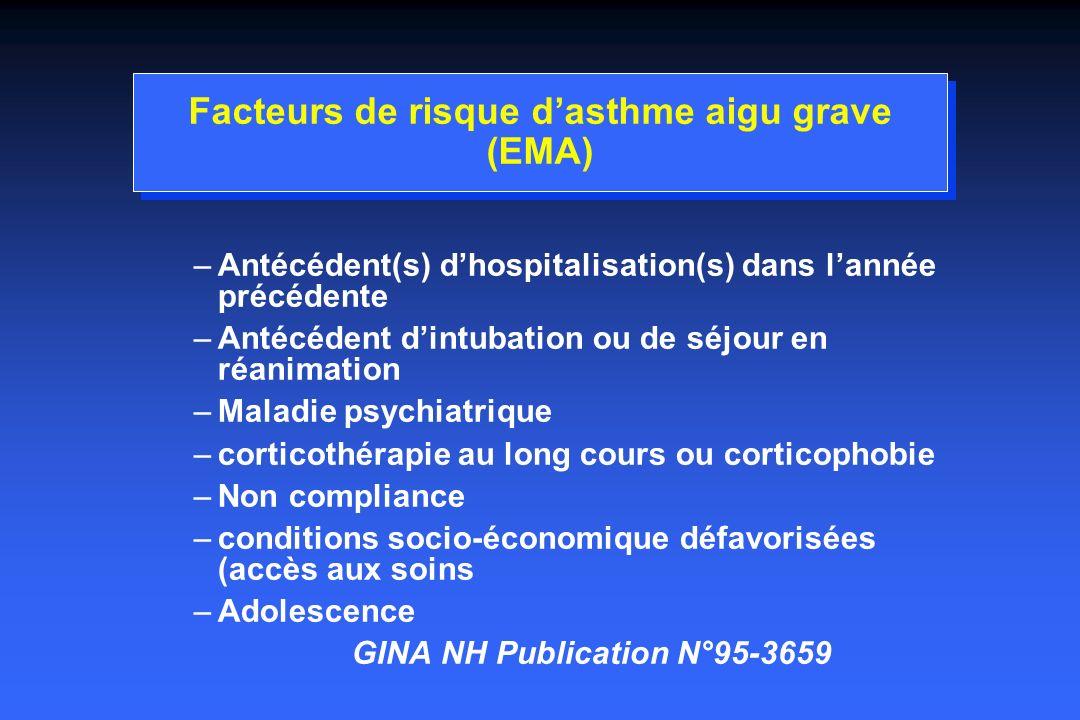 Facteurs de risque d'asthme aigu grave (EMA)