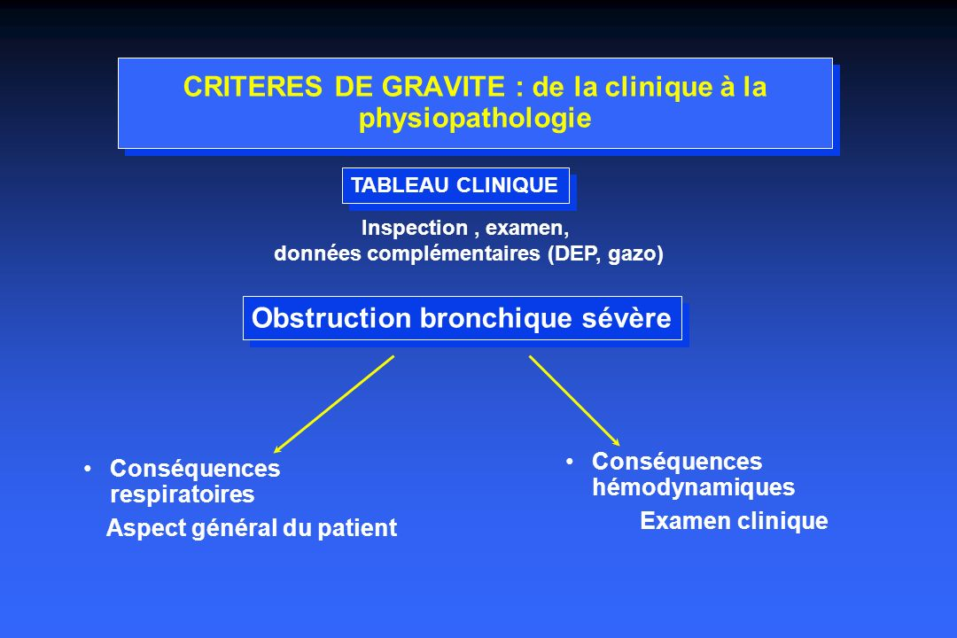 CRITERES DE GRAVITE : de la clinique à la physiopathologie