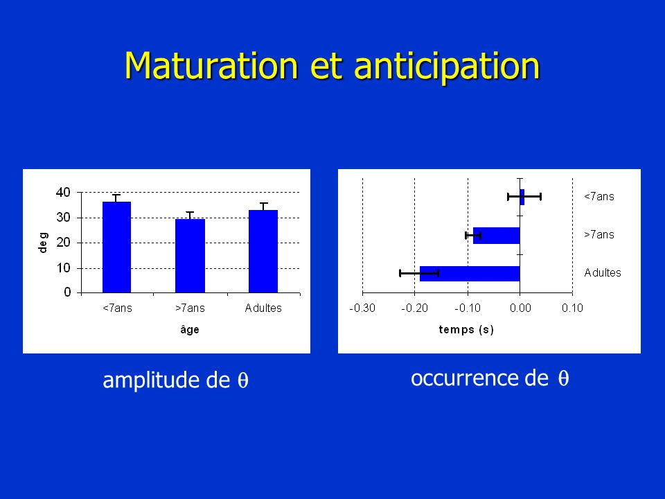 Maturation et anticipation