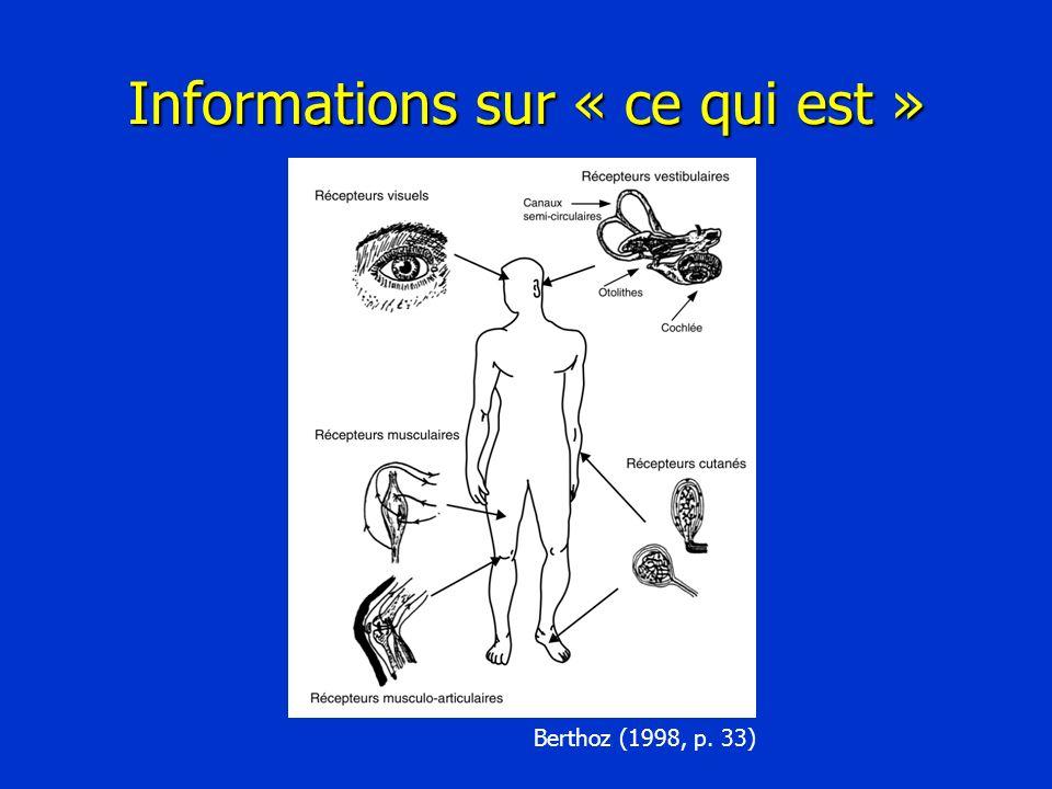 Informations sur « ce qui est »