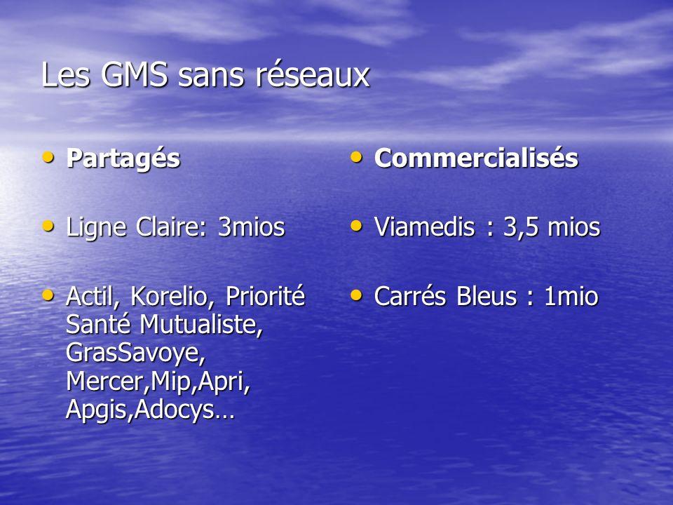 Les GMS sans réseaux Partagés Ligne Claire: 3mios