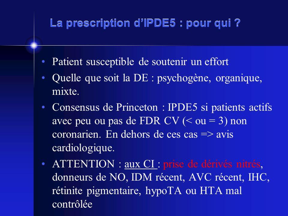 La prescription d'IPDE5 : pour qui