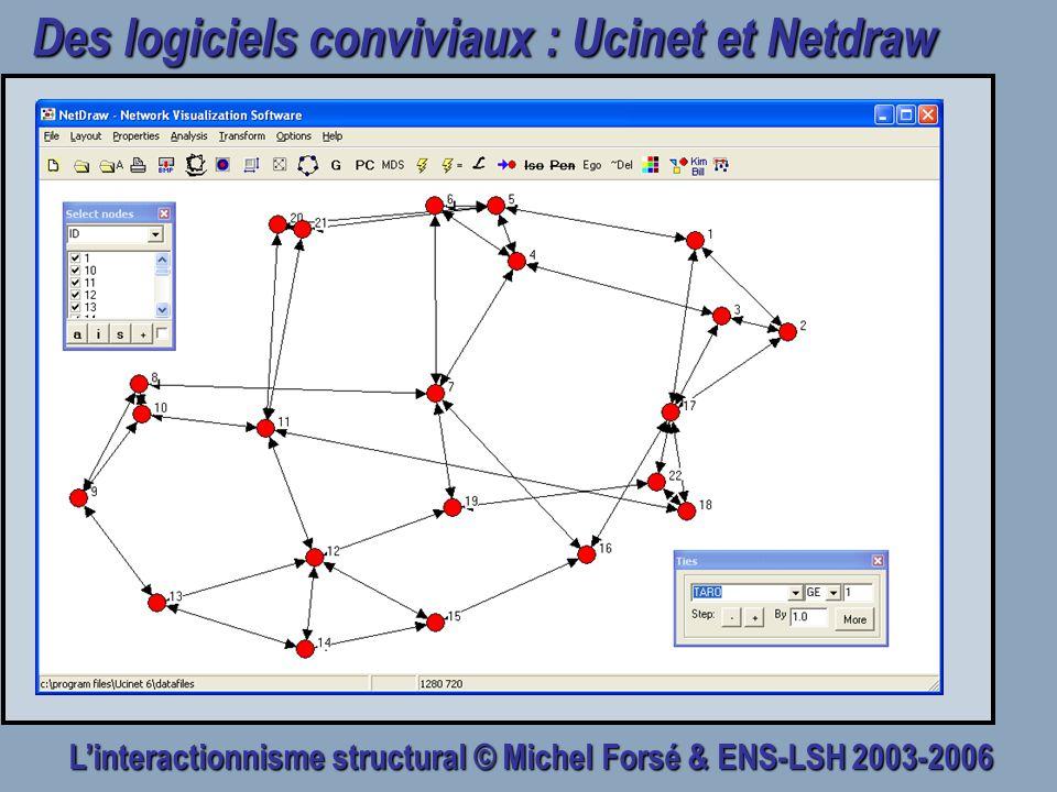 Des logiciels conviviaux : Ucinet et Netdraw