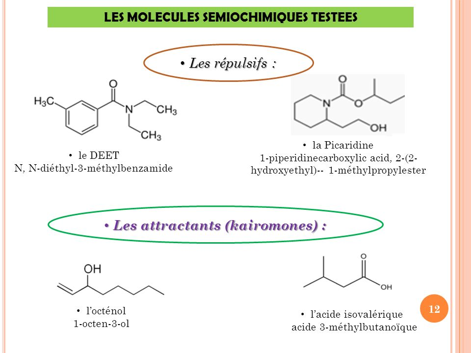 LES MOLECULES SEMIOCHIMIQUES TESTEES Les attractants (kairomones) :