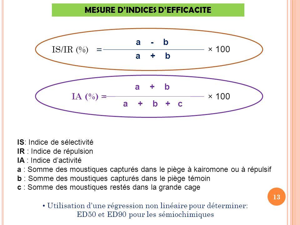 MESURE D'INDICES D'EFFICACITE