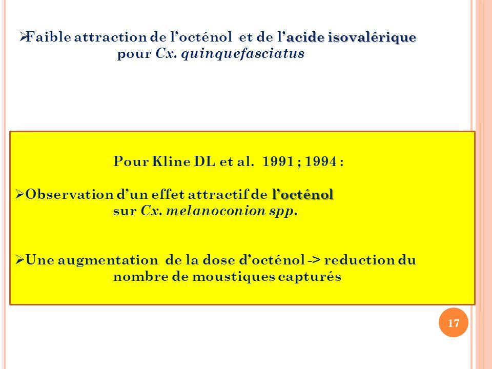 Faible attraction de l'octénol et de l'acide isovalérique. pour Cx