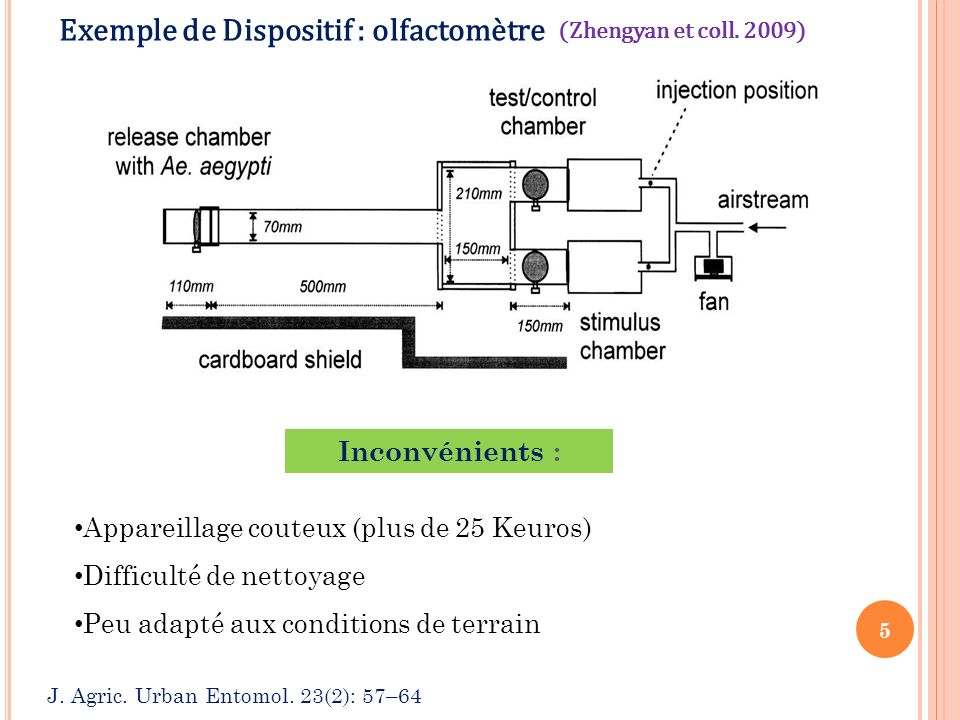 Exemple de Dispositif : olfactomètre