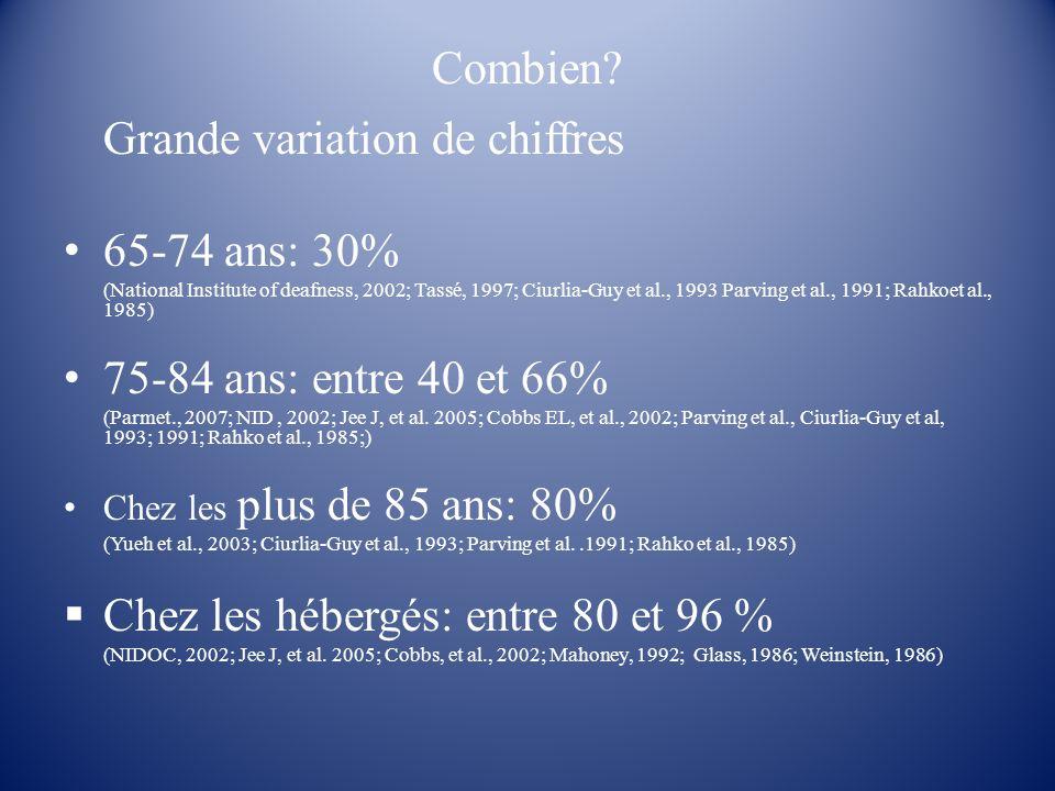 Grande variation de chiffres 65-74 ans: 30% 75-84 ans: entre 40 et 66%