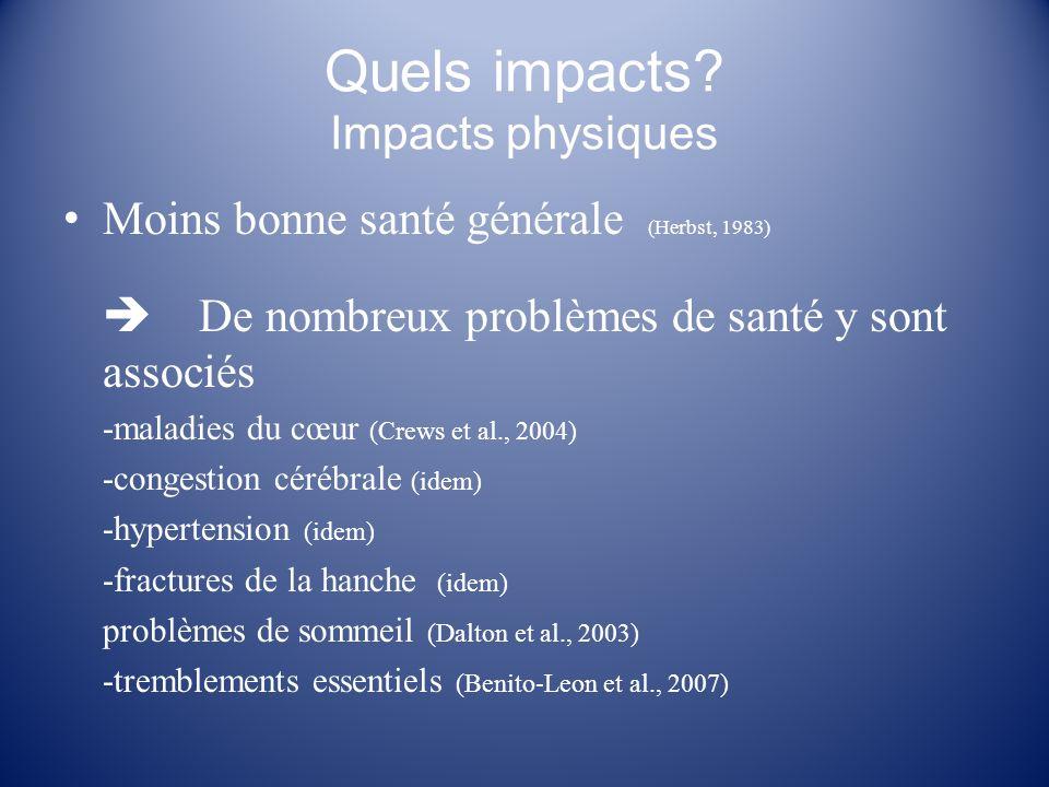 Quels impacts Impacts physiques