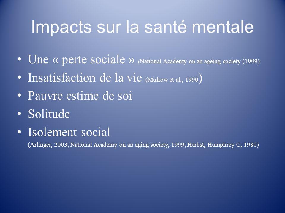 Impacts sur la santé mentale