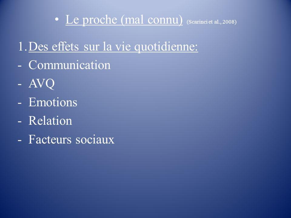 Le proche (mal connu) (Scarinci et al., 2008)