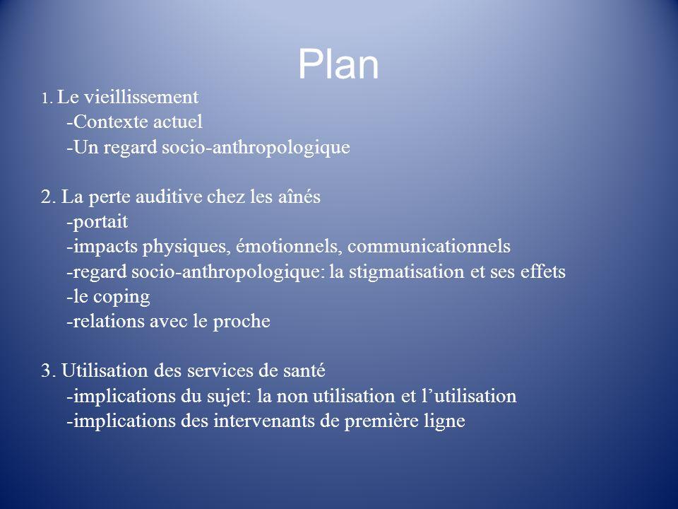 Plan -Contexte actuel -Un regard socio-anthropologique