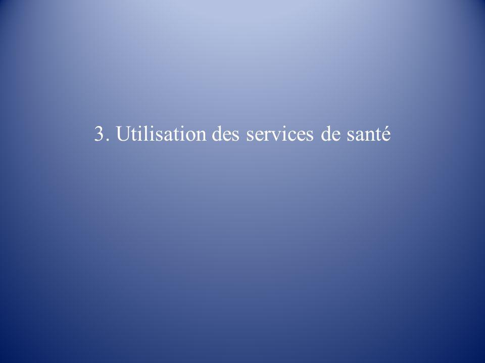 3. Utilisation des services de santé