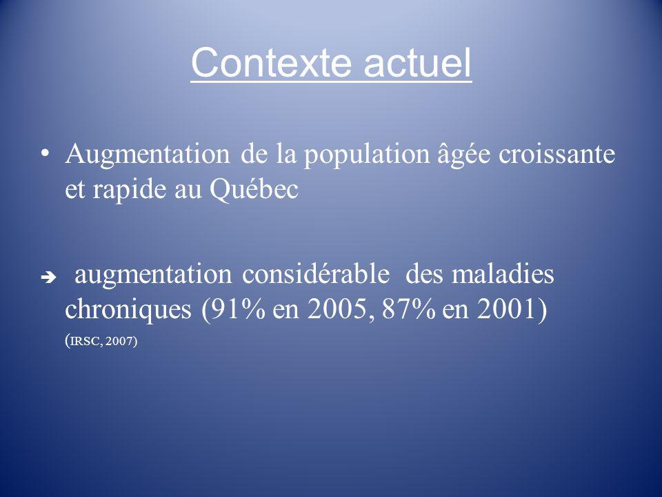 Contexte actuel Augmentation de la population âgée croissante et rapide au Québec.