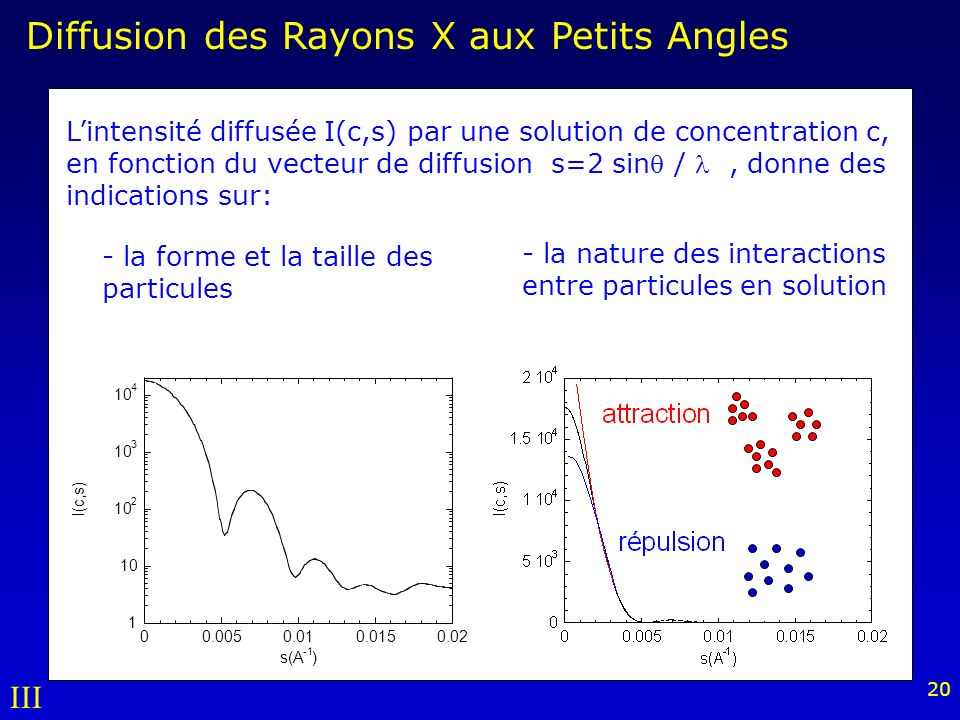 Diffusion des Rayons X aux Petits Angles