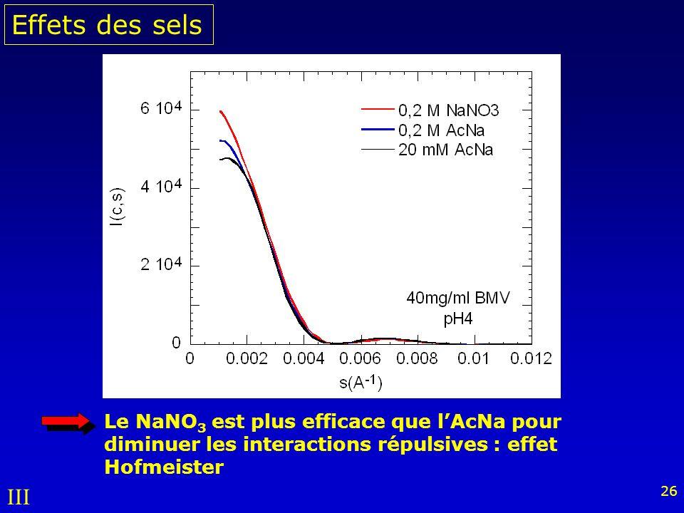 Effets des sels Le NaNO3 est plus efficace que l'AcNa pour diminuer les interactions répulsives : effet Hofmeister.