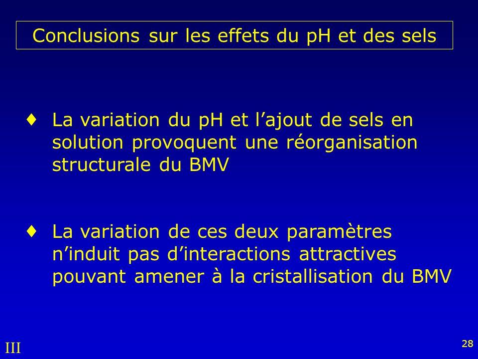 Conclusions sur les effets du pH et des sels