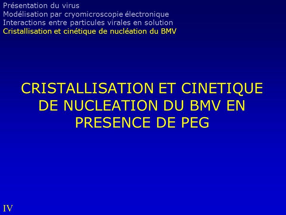 CRISTALLISATION ET CINETIQUE DE NUCLEATION DU BMV EN PRESENCE DE PEG