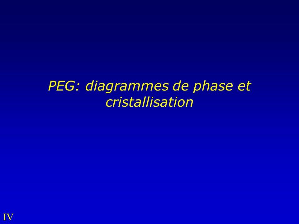 PEG: diagrammes de phase et cristallisation