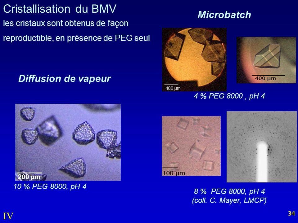 Cristallisation du BMV