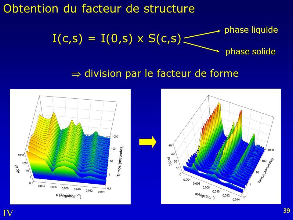  division par le facteur de forme