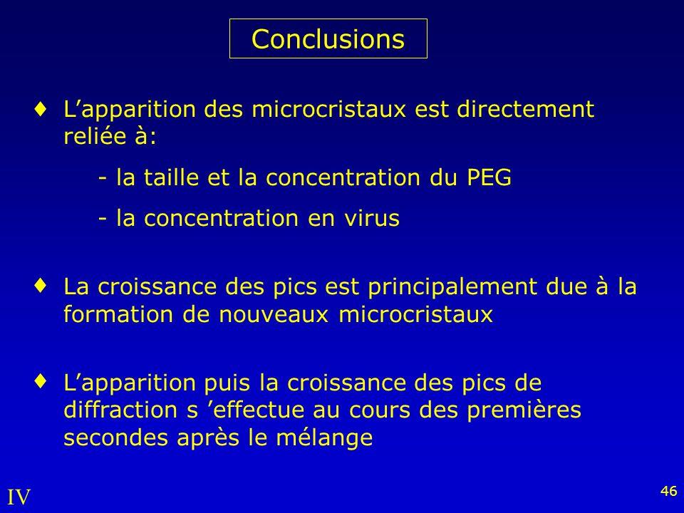 Conclusions  L'apparition des microcristaux est directement reliée à: - la taille et la concentration du PEG.