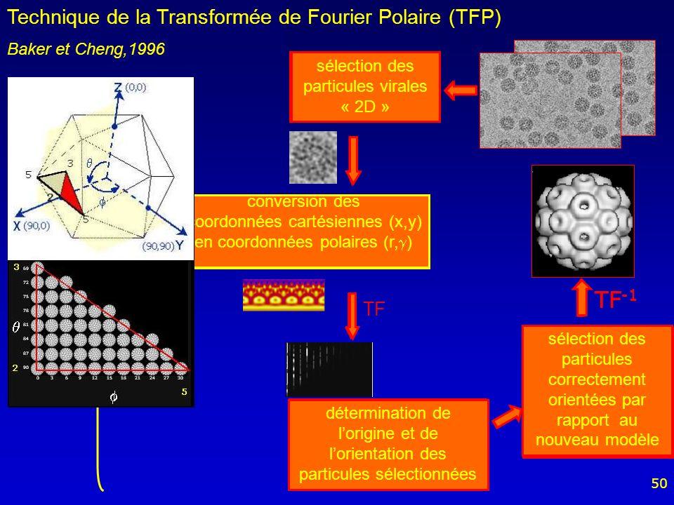 TF-1 TF-1 TFP Technique de la Transformée de Fourier Polaire (TFP) TF