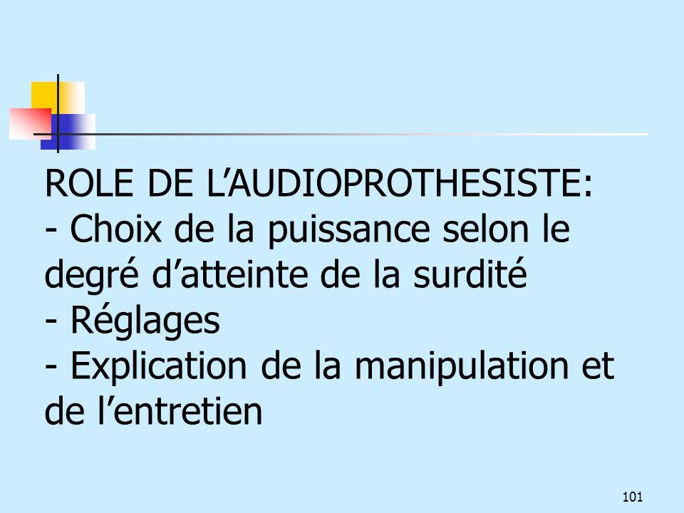 ROLE DE L'AUDIOPROTHESISTE: