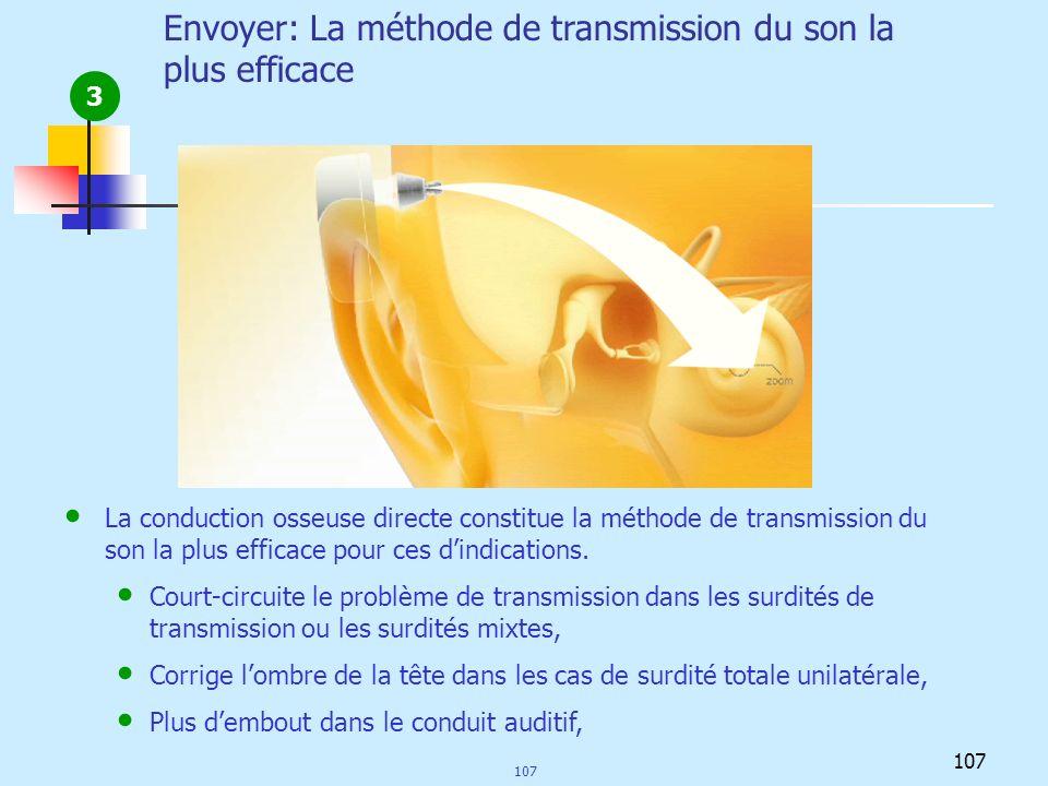 Envoyer: La méthode de transmission du son la plus efficace