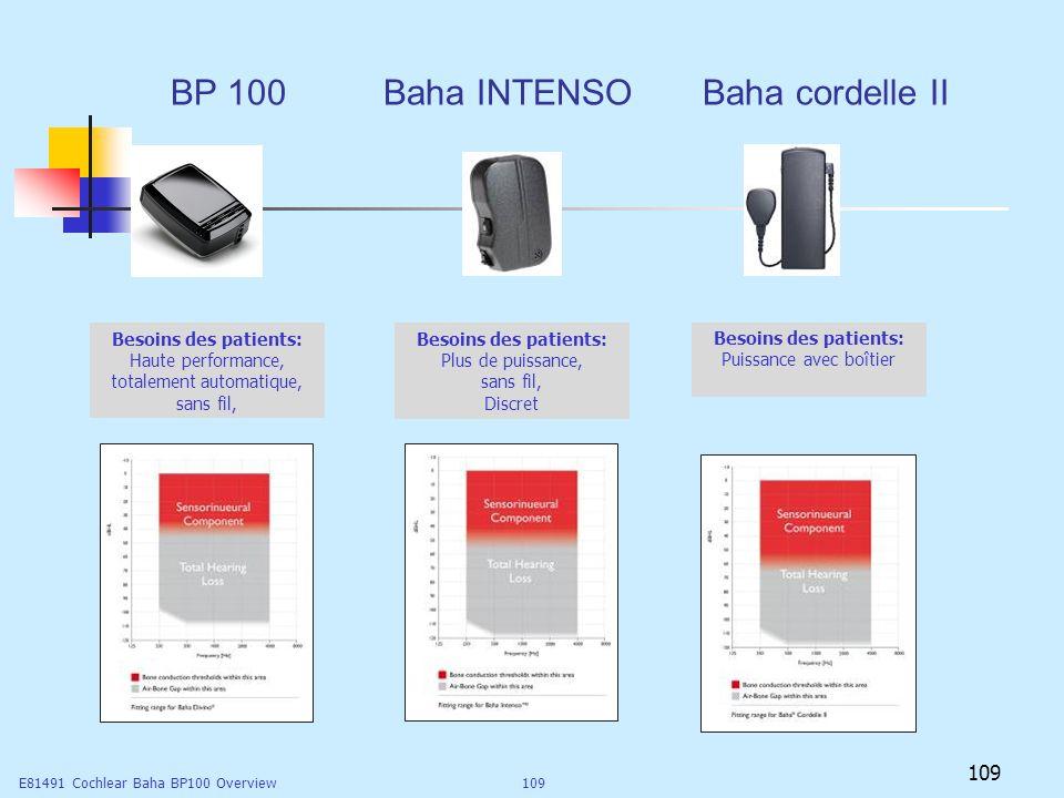 BP 100 Baha INTENSO Baha cordelle II