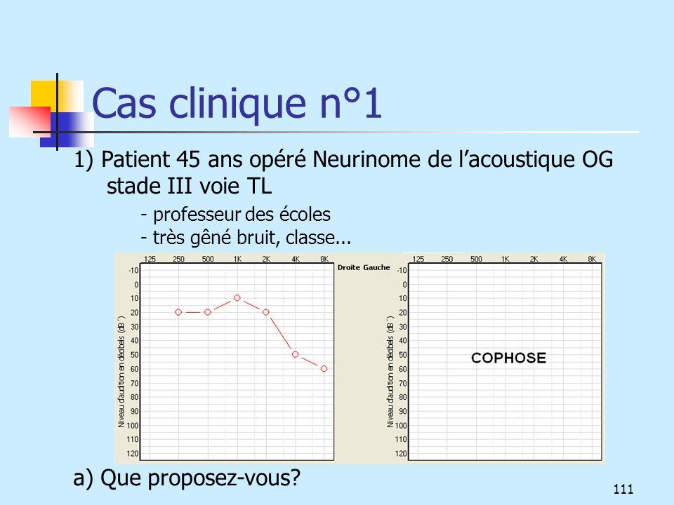 Cas clinique n°1 1) Patient 45 ans opéré Neurinome de l'acoustique OG stade III voie TL. - professeur des écoles.