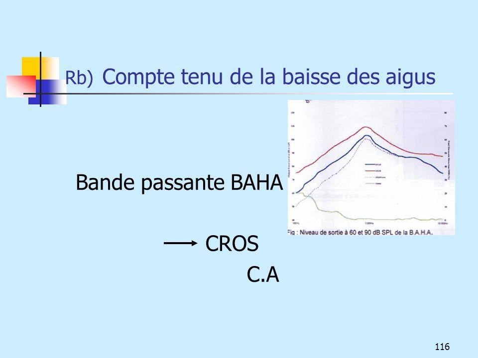 Rb) Compte tenu de la baisse des aigus