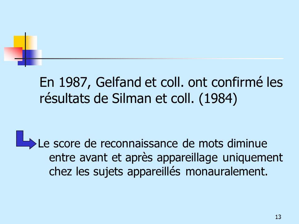 En 1987, Gelfand et coll. ont confirmé les résultats de Silman et coll