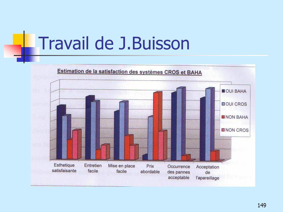 Travail de J.Buisson