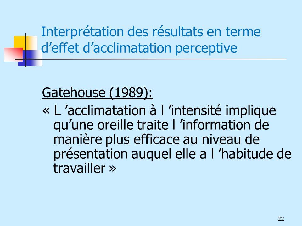 Interprétation des résultats en terme d'effet d'acclimatation perceptive