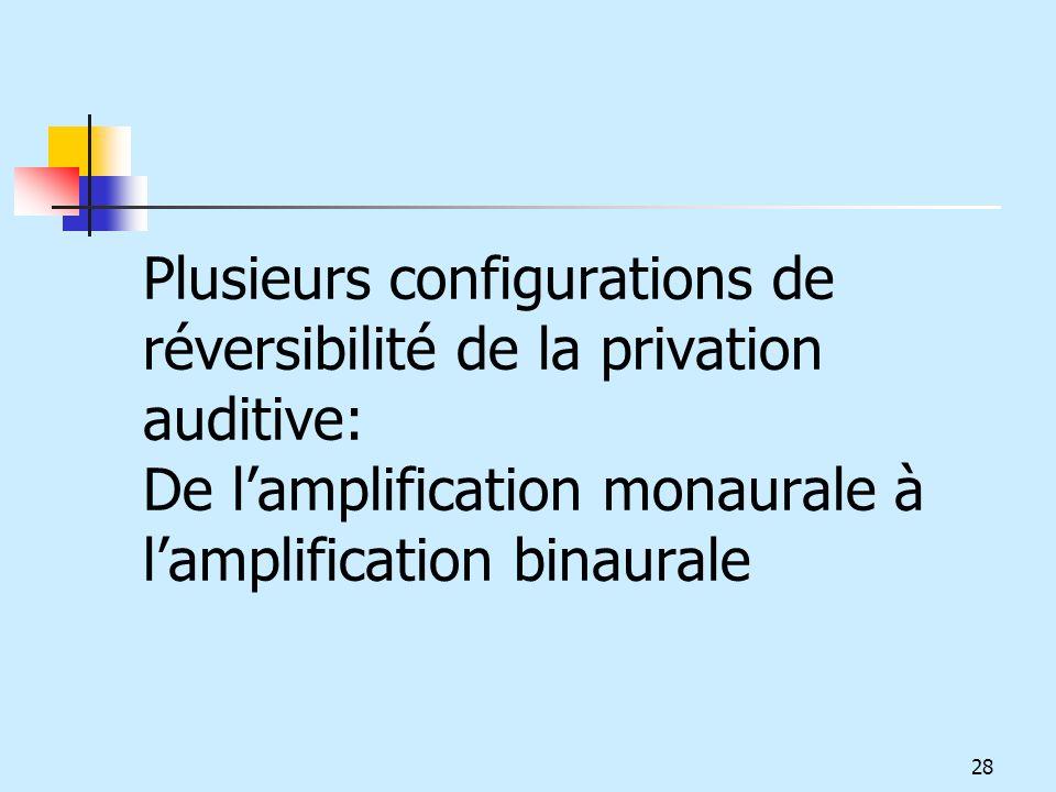 Plusieurs configurations de réversibilité de la privation auditive: De l'amplification monaurale à l'amplification binaurale