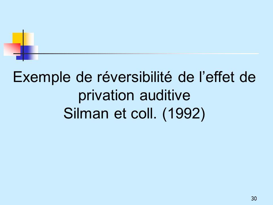 Exemple de réversibilité de l'effet de privation auditive
