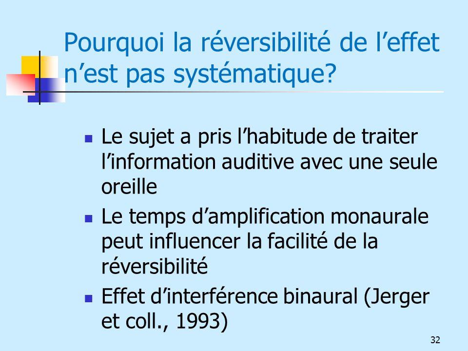 Pourquoi la réversibilité de l'effet n'est pas systématique