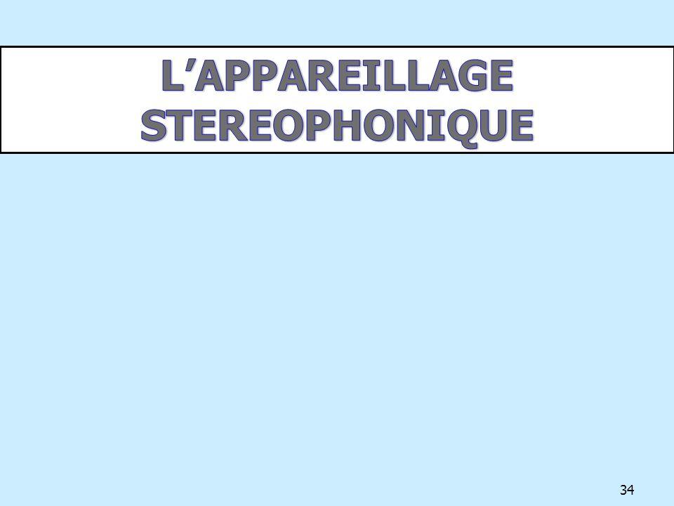L'APPAREILLAGE STEREOPHONIQUE