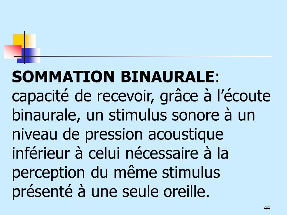 SOMMATION BINAURALE: capacité de recevoir, grâce à l'écoute binaurale, un stimulus sonore à un niveau de pression acoustique inférieur à celui nécessaire à la perception du même stimulus présenté à une seule oreille.