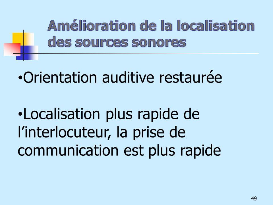 Orientation auditive restaurée