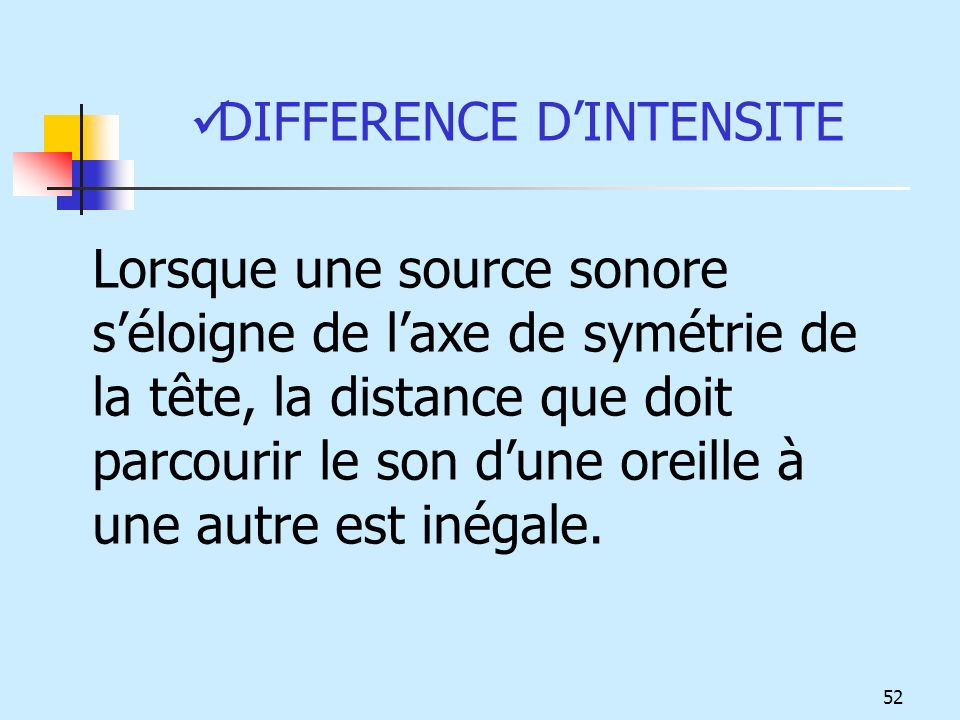 DIFFERENCE D'INTENSITE