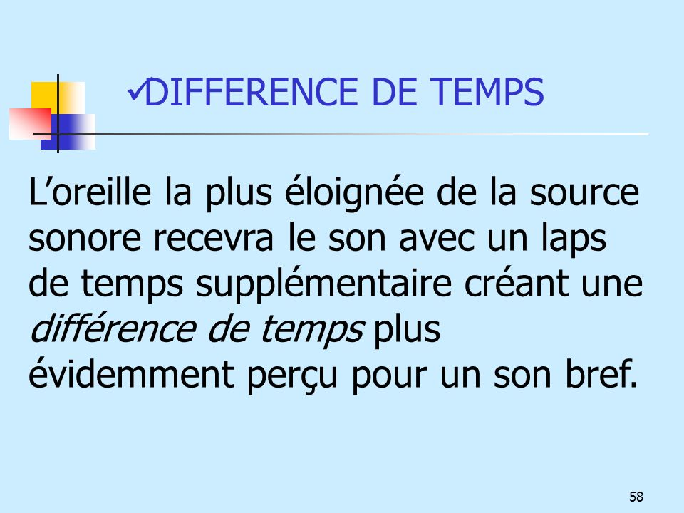 DIFFERENCE DE TEMPS