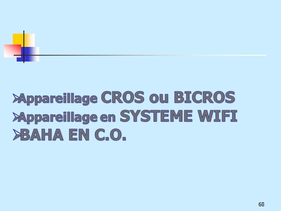 Appareillage CROS ou BICROS