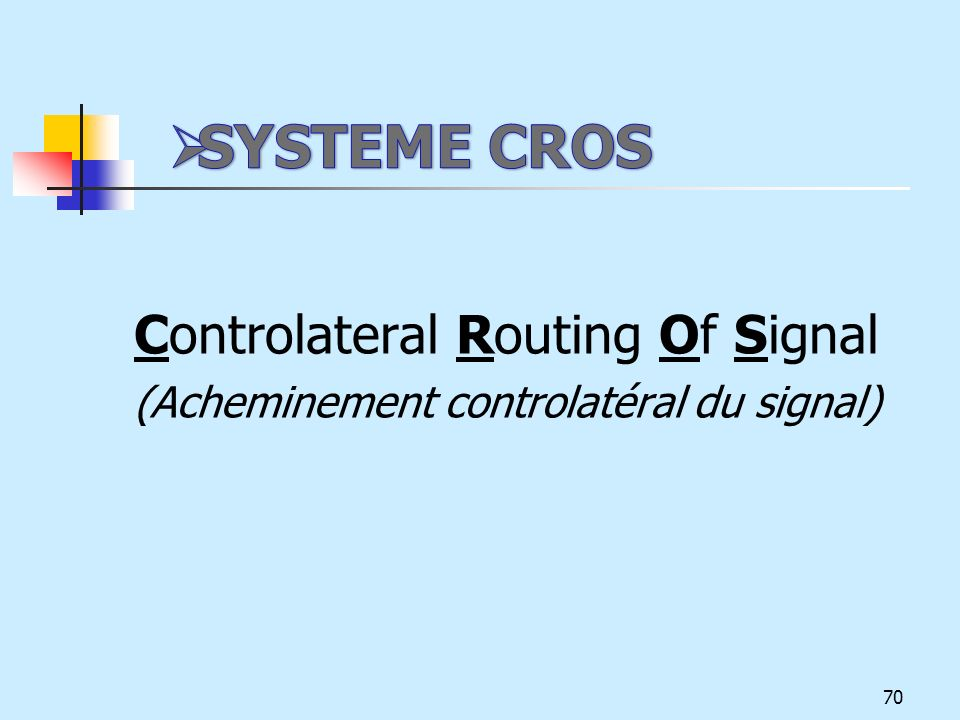 SYSTEME CROS Controlateral Routing Of Signal