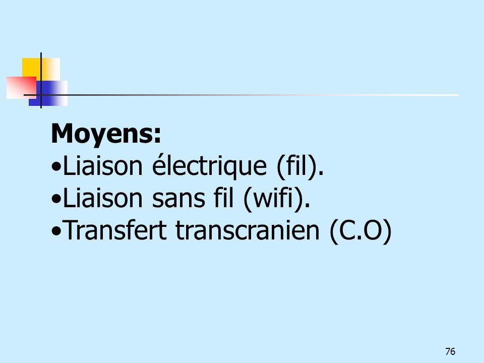 Moyens: Liaison électrique (fil). Liaison sans fil (wifi). Transfert transcranien (C.O)