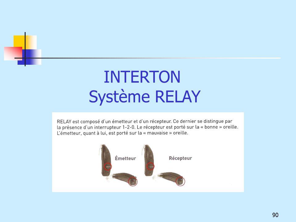 INTERTON Système RELAY