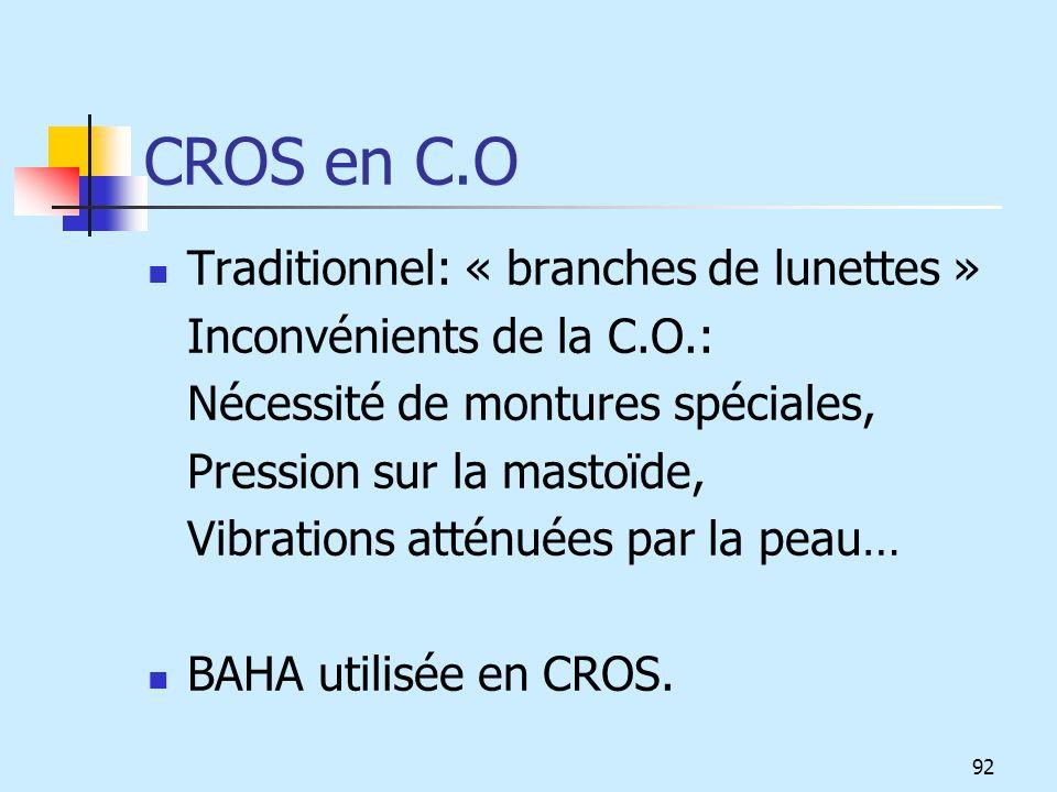 CROS en C.O Traditionnel: « branches de lunettes »