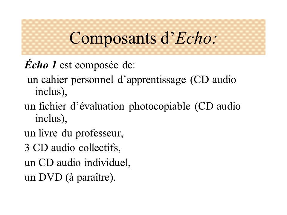 Composants d'Echo: Écho 1 est composée de: